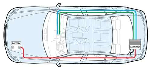 Подключить усилитель в машину